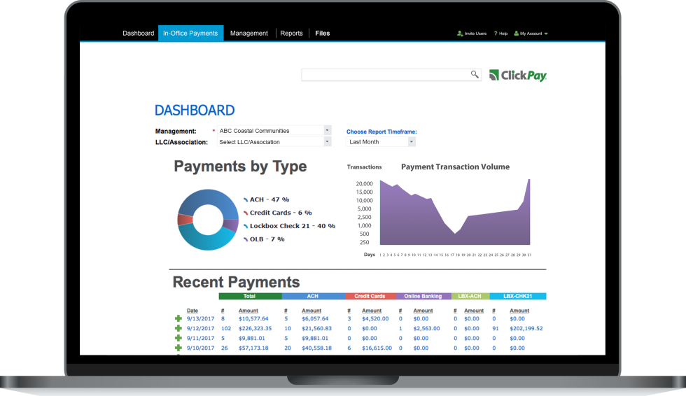 Clickpay Dashboard